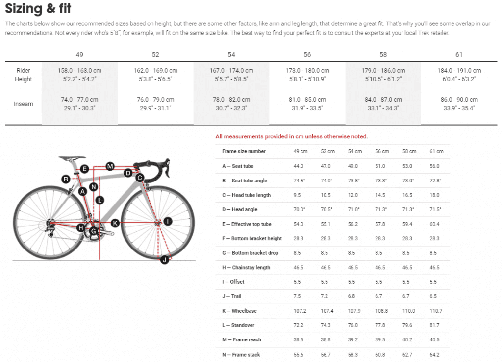 trek 920 disc geometry sizing